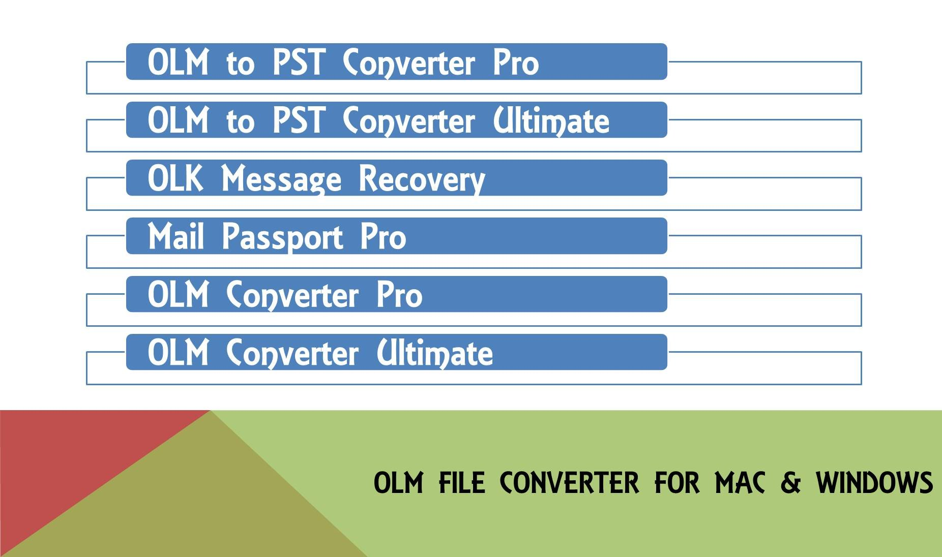 olm file converter tools