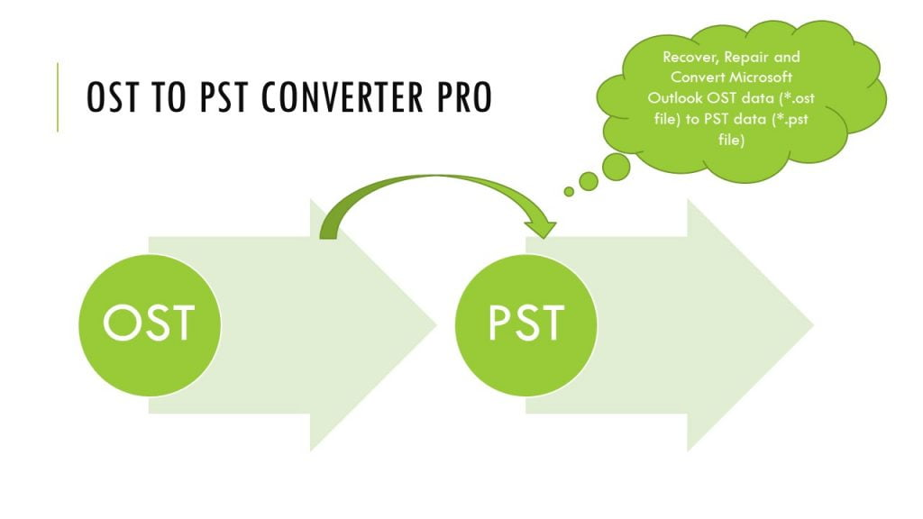 convert ost data to pst